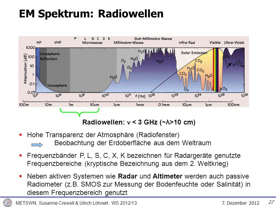 Radiowellen:  < 3 GHz (~λ>10 cm)