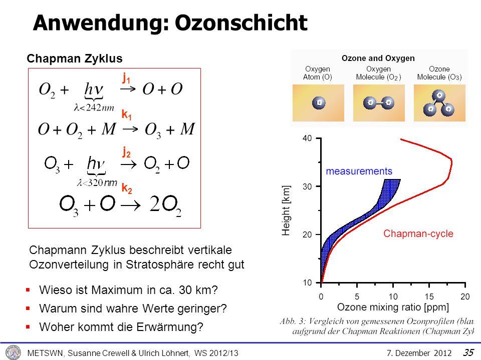 Anwendung: Ozonschicht