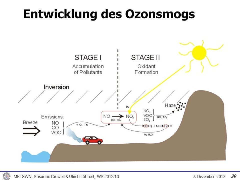 Entwicklung des Ozonsmogs
