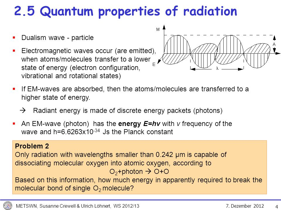 2.5 Quantum properties of radiation