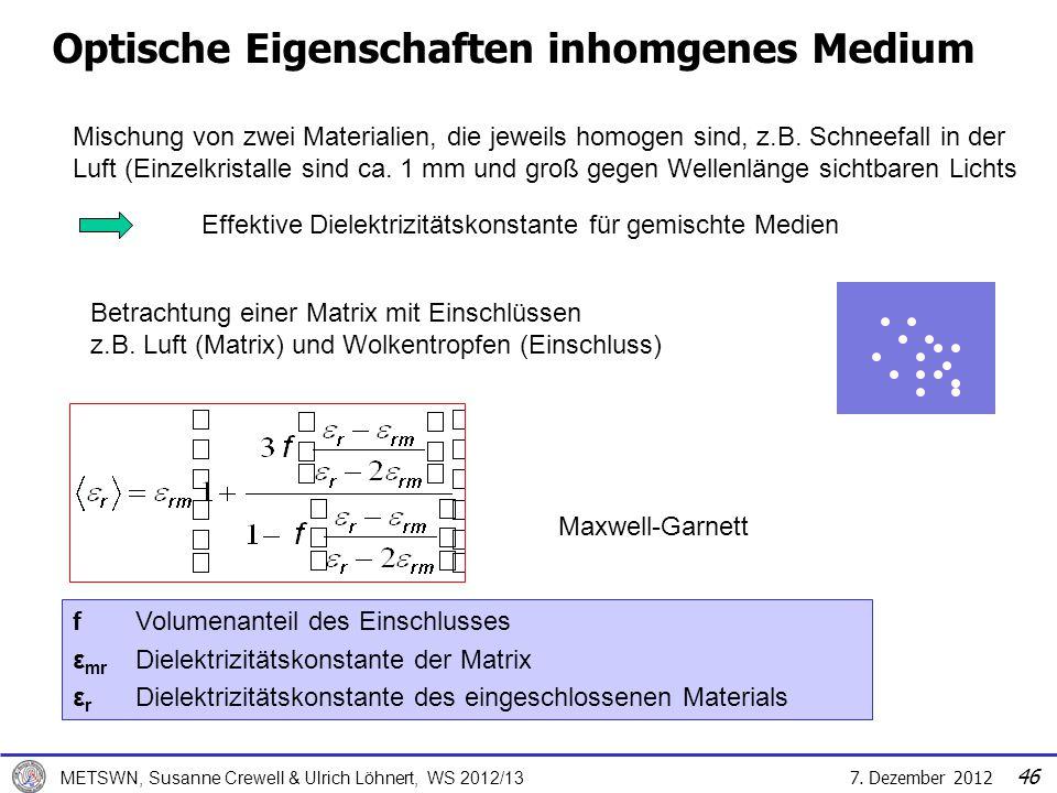 Optische Eigenschaften inhomgenes Medium