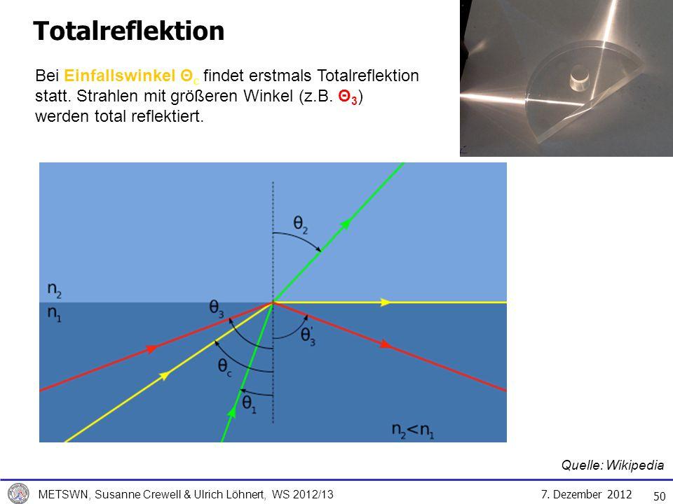 Totalreflektion Bei Einfallswinkel Θc findet erstmals Totalreflektion statt. Strahlen mit größeren Winkel (z.B. Θ3) werden total reflektiert.