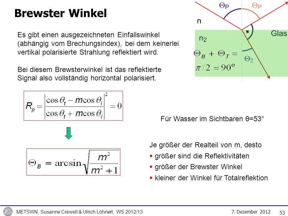 Für Wasser im Sichtbaren θ=53°