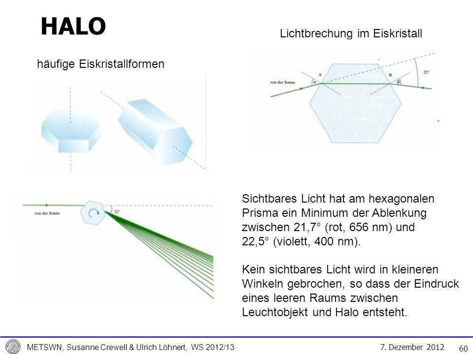 HALO Lichtbrechung im Eiskristall häufige Eiskristallformen