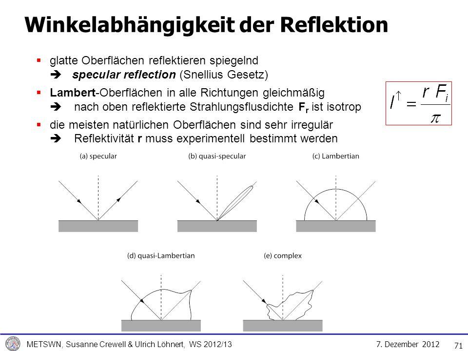 Winkelabhängigkeit der Reflektion