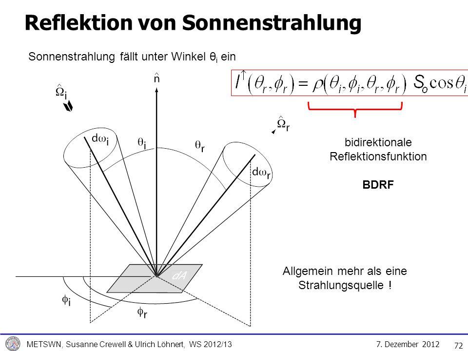 Reflektion von Sonnenstrahlung