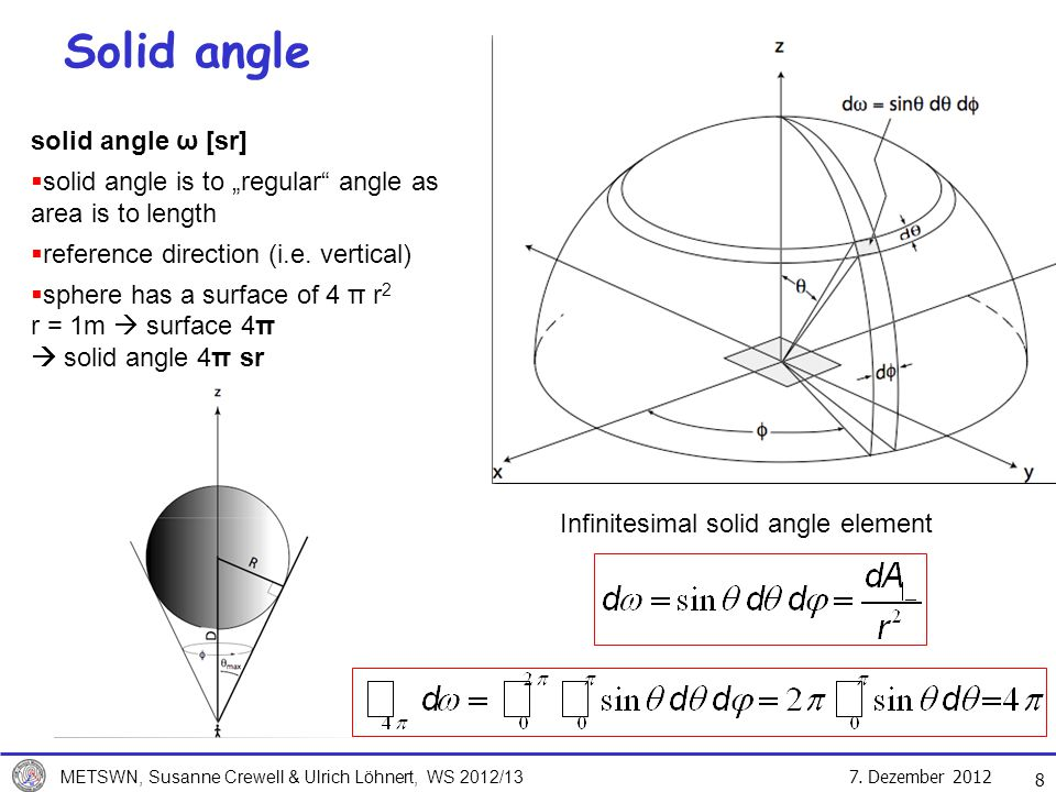Infinitesimal solid angle element