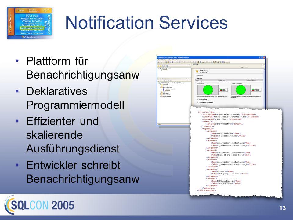 Replication Services Standort-übergreifende Datenverteilung