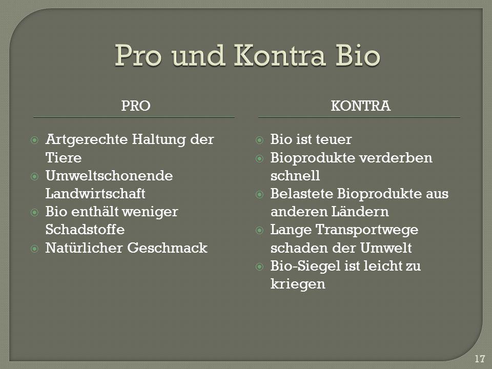 Pro und Kontra Bio Pro Kontra Artgerechte Haltung der Tiere