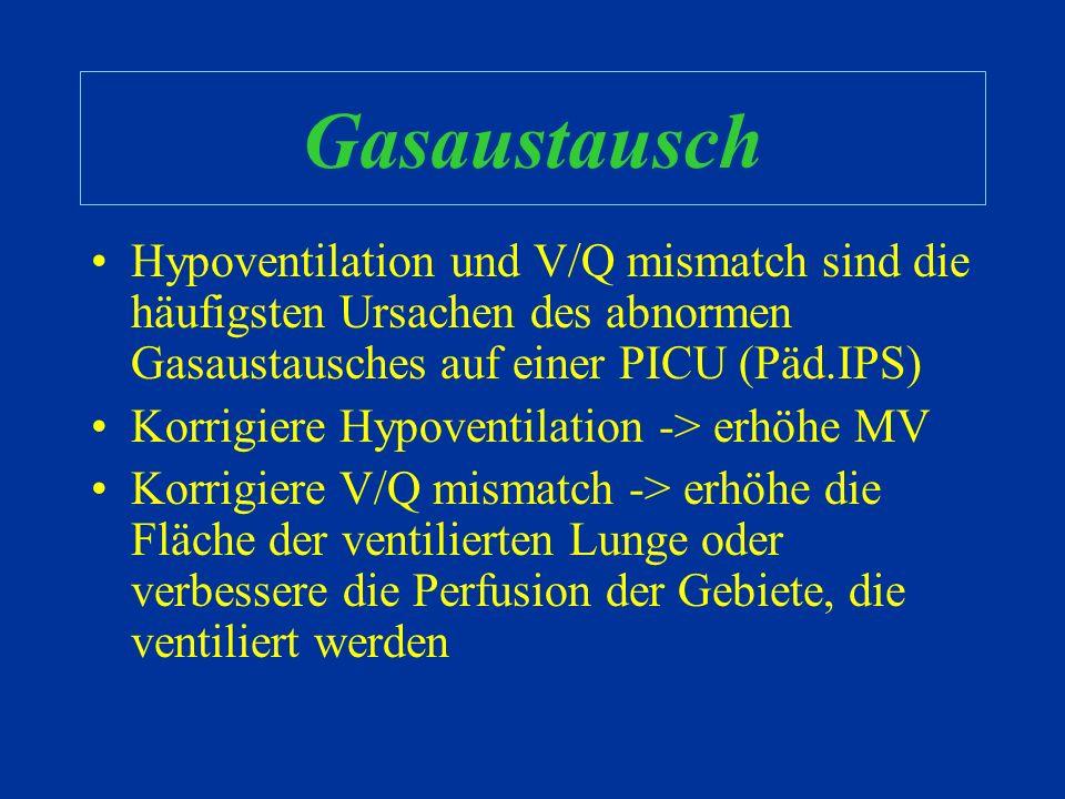 Gasaustausch Hypoventilation und V/Q mismatch sind die häufigsten Ursachen des abnormen Gasaustausches auf einer PICU (Päd.IPS)