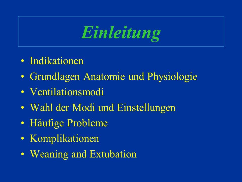 Einleitung Indikationen Grundlagen Anatomie und Physiologie