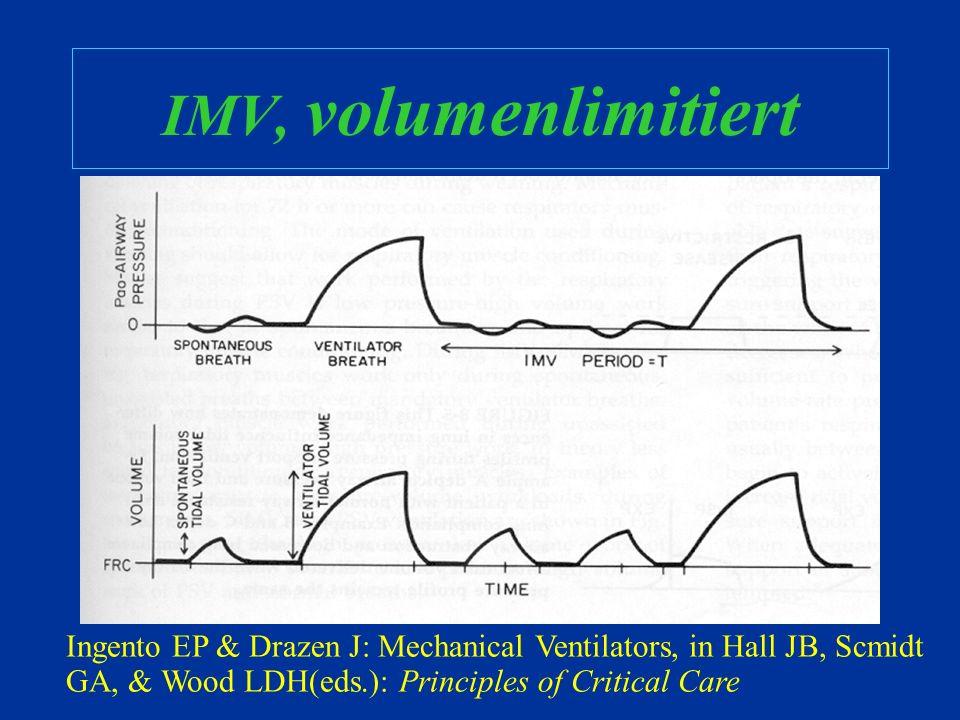 IMV, volumenlimitiert