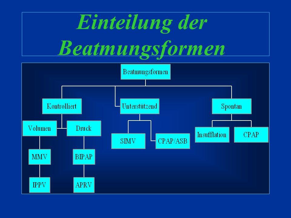Einteilung der Beatmungsformen