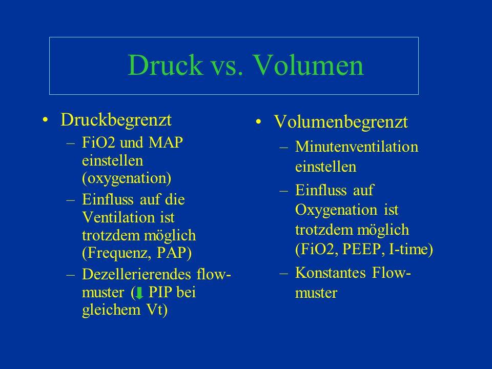 Druck vs. Volumen Druckbegrenzt Volumenbegrenzt