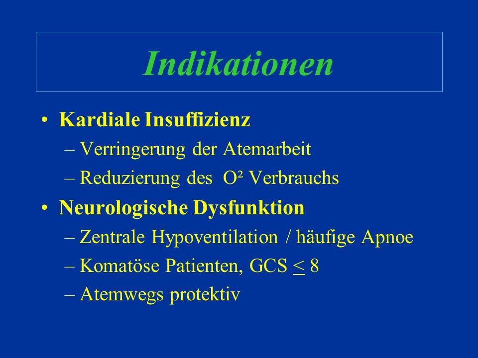Indikationen Kardiale Insuffizienz Neurologische Dysfunktion