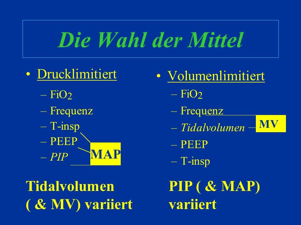 Die Wahl der Mittel Tidalvolumen ( & MV) variiert