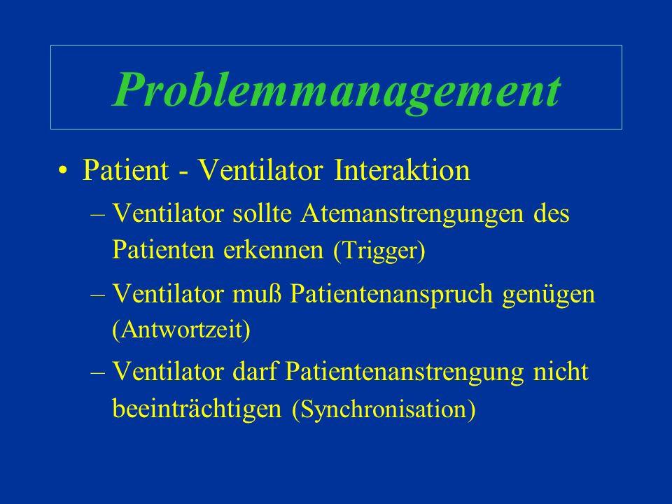 Problemmanagement Patient - Ventilator Interaktion