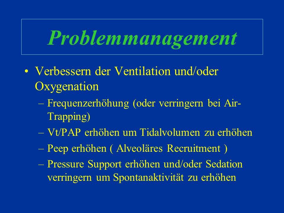 Problemmanagement Verbessern der Ventilation und/oder Oxygenation