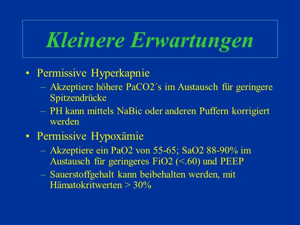 Kleinere Erwartungen Permissive Hyperkapnie Permissive Hypoxämie