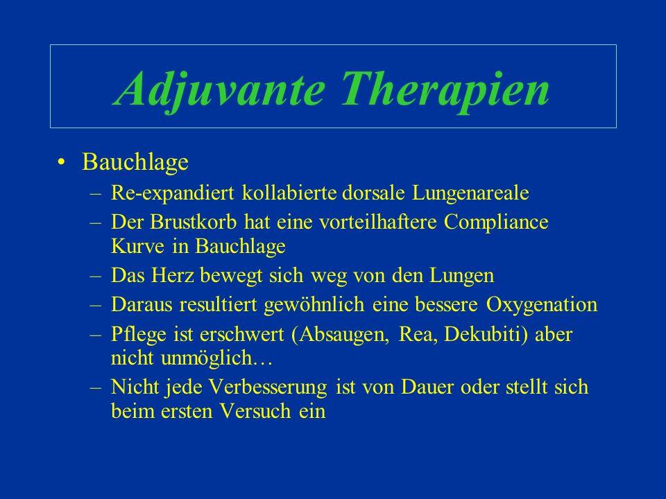 Adjuvante Therapien Bauchlage