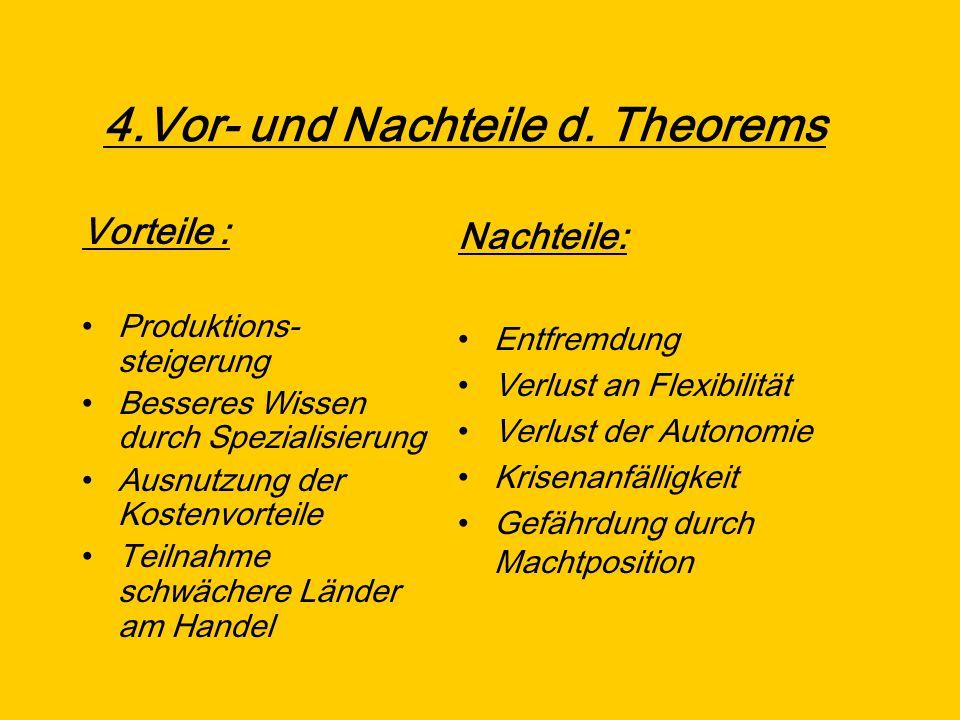 4.Vor- und Nachteile d. Theorems