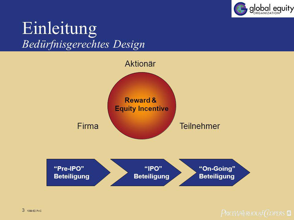 Einleitung Bedürfnisgerechtes Design