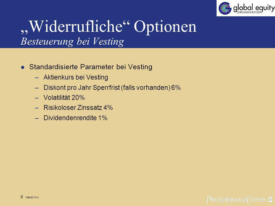 """""""Widerrufliche Optionen Besteuerung bei Vesting"""