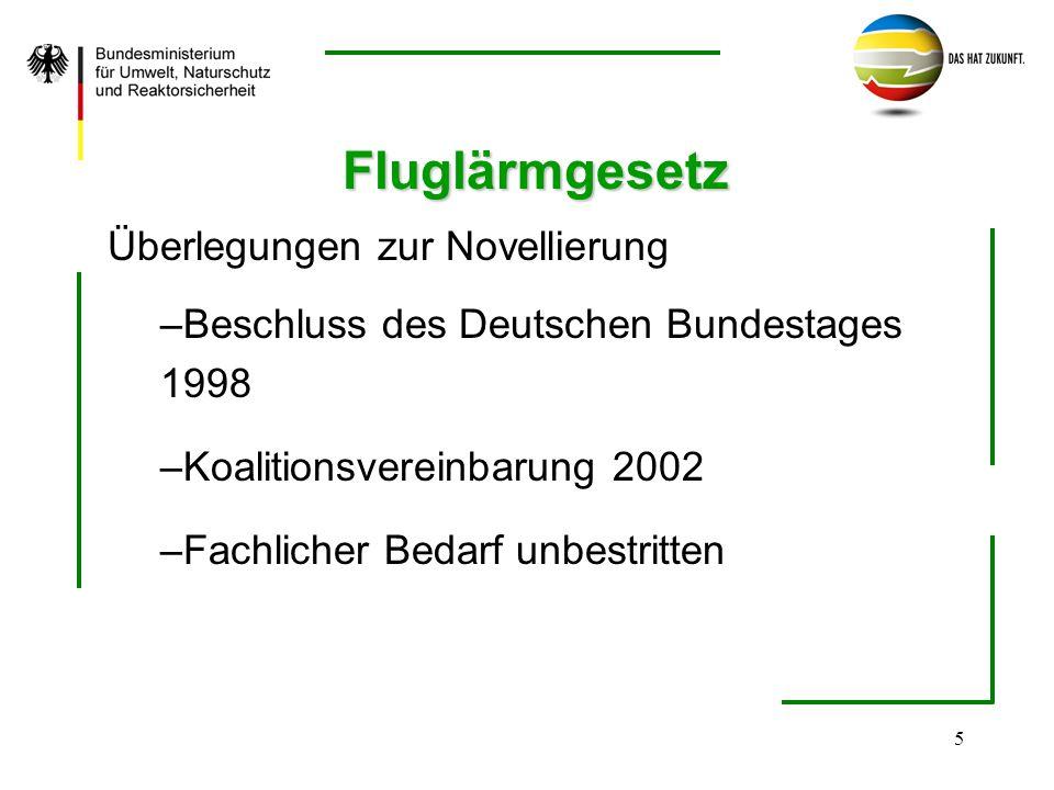 Fluglärmgesetz Überlegungen zur Novellierung
