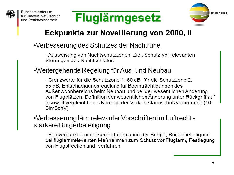 Eckpunkte zur Novellierung von 2000, II