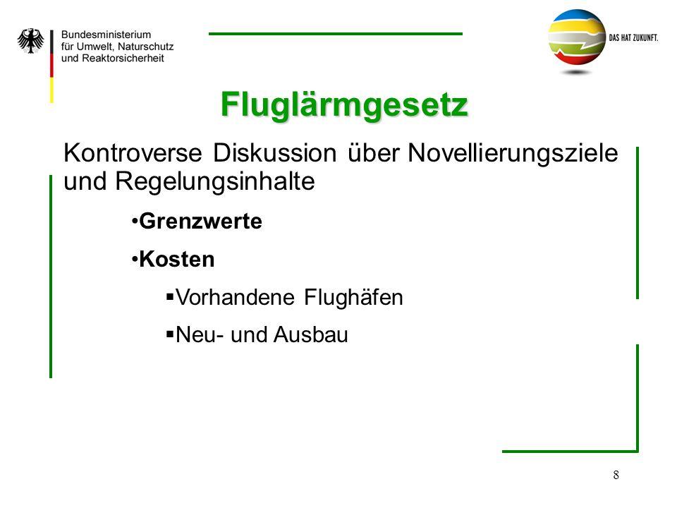 Fluglärmgesetz Kontroverse Diskussion über Novellierungsziele und Regelungsinhalte. Grenzwerte. Kosten.