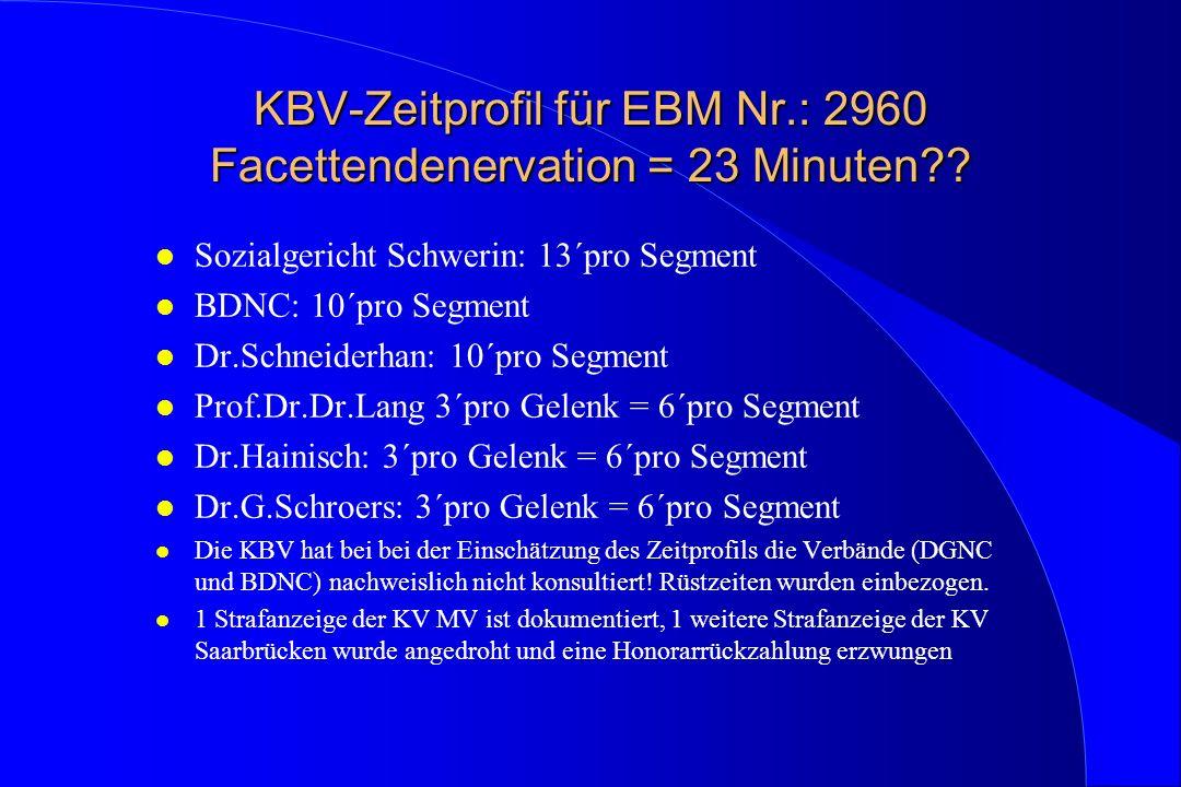 KBV-Zeitprofil für EBM Nr.: 2960 Facettendenervation = 23 Minuten