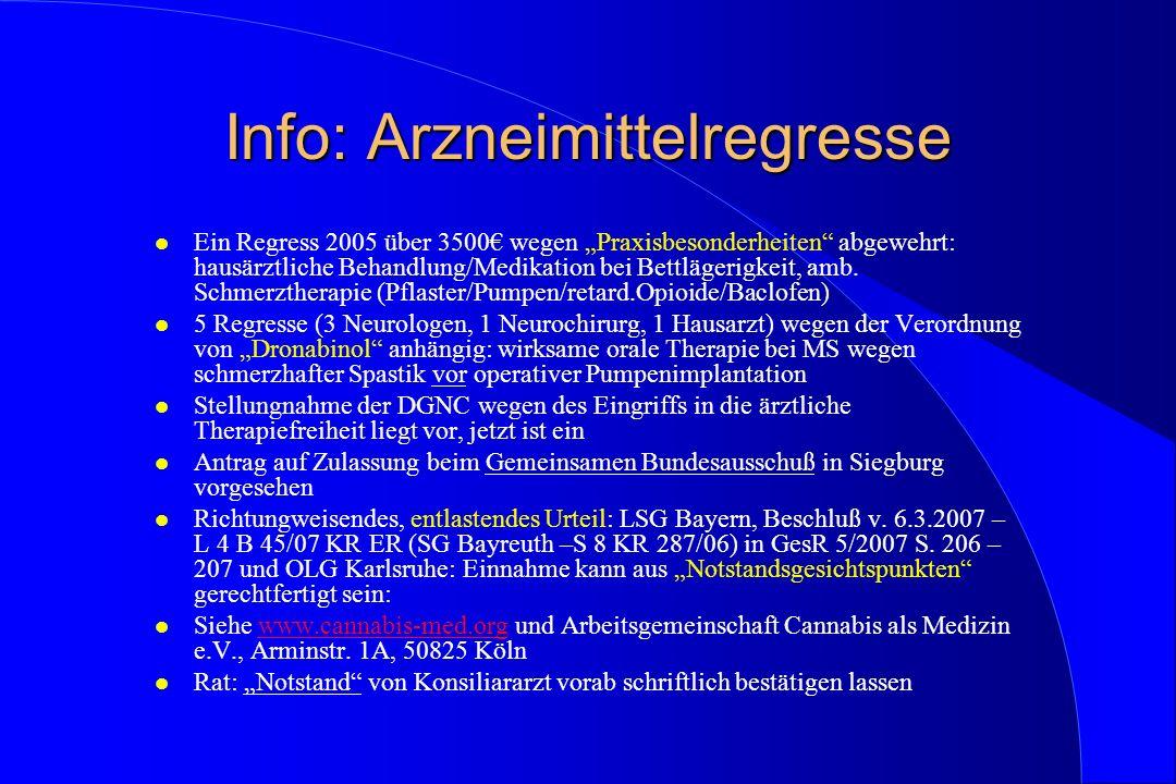 Info: Arzneimittelregresse