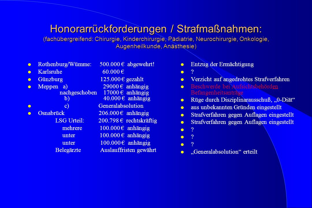Honorarrückforderungen / Strafmaßnahmen: (fachübergreifend: Chirurgie, Kinderchirurgie, Pädiatrie, Neurochirurgie, Onkologie, Augenheilkunde, Anästhesie)