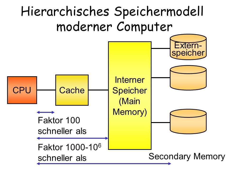 Hierarchisches Speichermodell