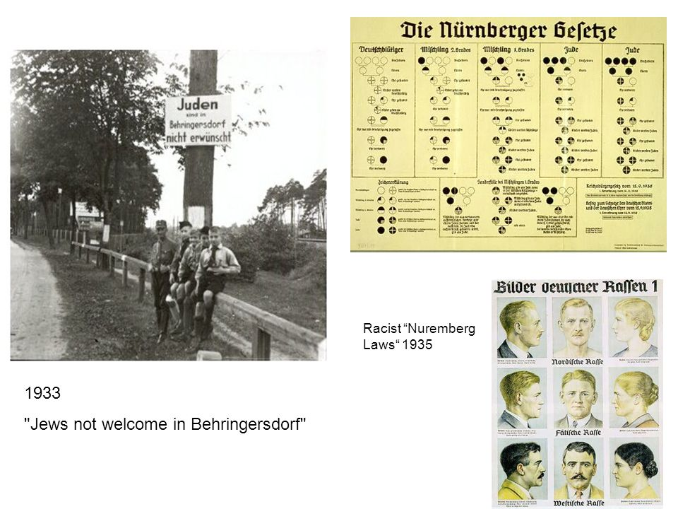 Jews not welcome in Behringersdorf