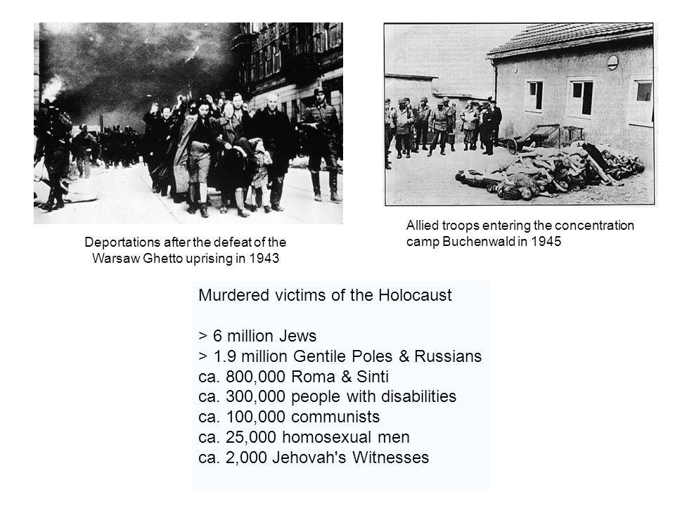 Deportations after the defeat of the Warsaw Ghetto uprising in 1943