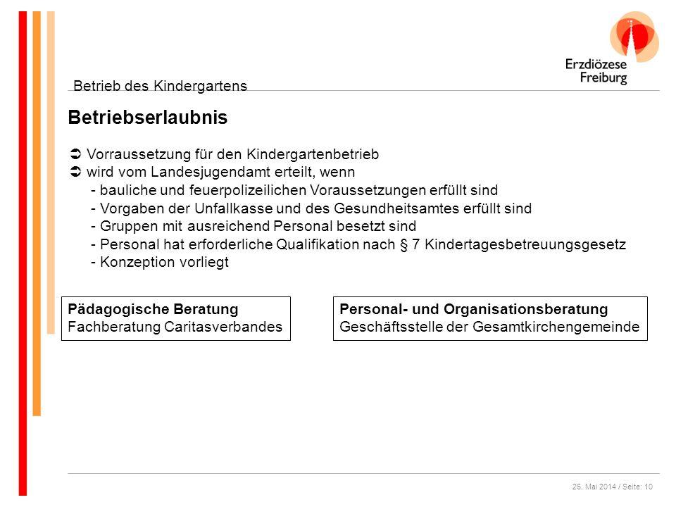 Betriebserlaubnis Betrieb des Kindergartens