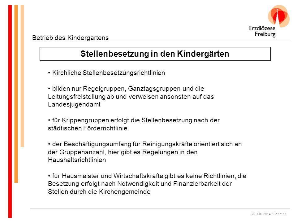 Stellenbesetzung in den Kindergärten