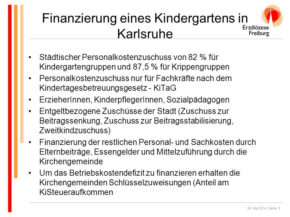 Finanzierung eines Kindergartens in Karlsruhe