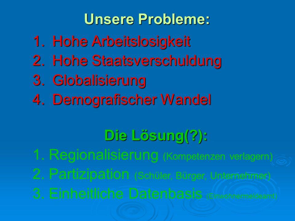 Unsere Probleme: 1. Hohe Arbeitslosigkeit. 2. Hohe Staatsverschuldung. 3. Globalisierung. 4. Demografischer Wandel.