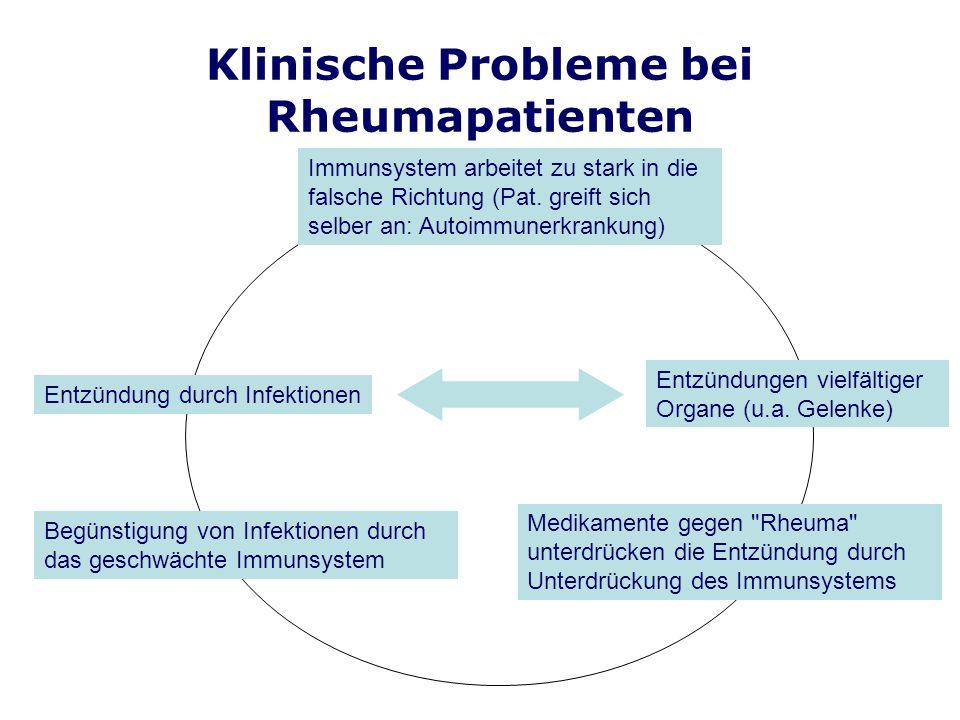 Klinische Probleme bei Rheumapatienten