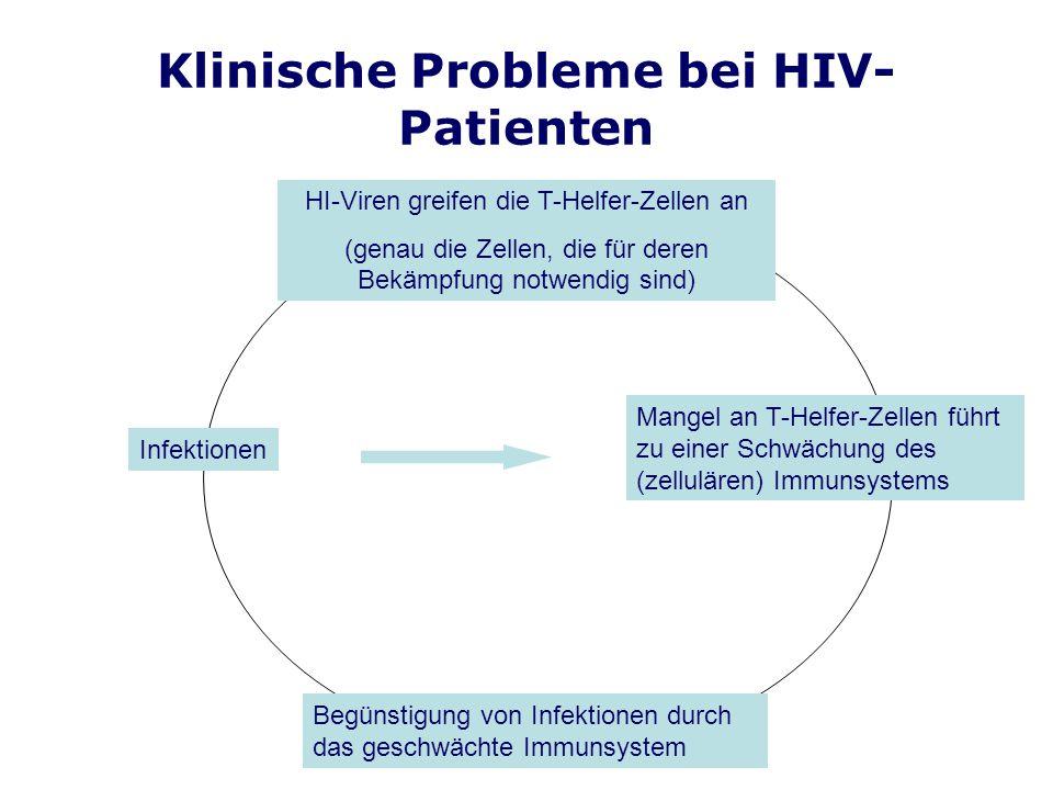 Klinische Probleme bei HIV-Patienten