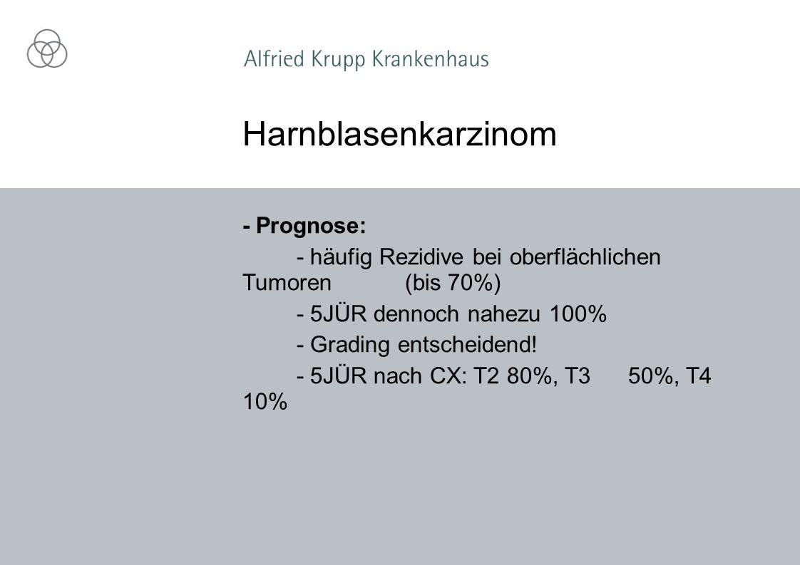 Harnblasenkarzinom - Prognose: