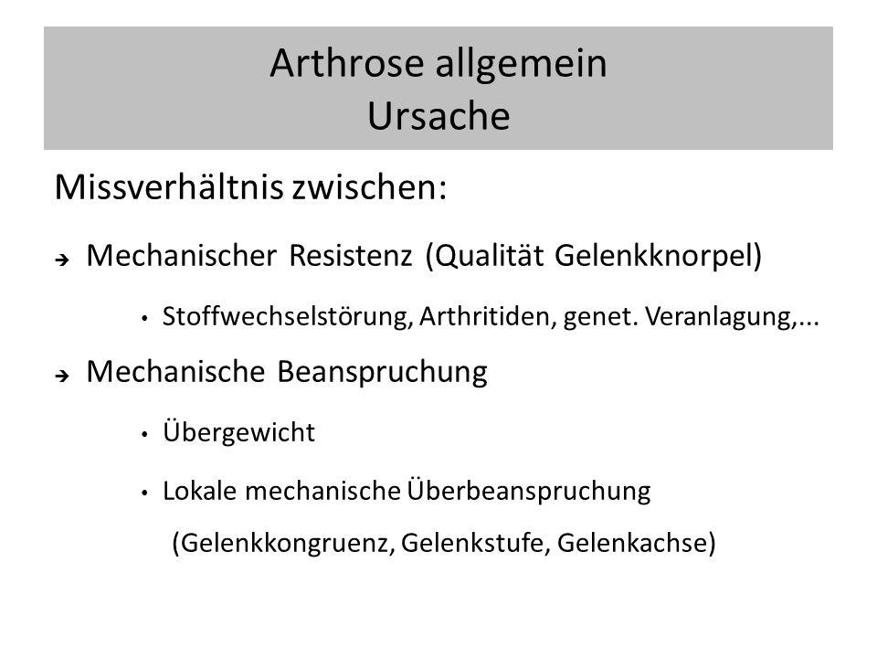 Arthrose allgemein Ursache