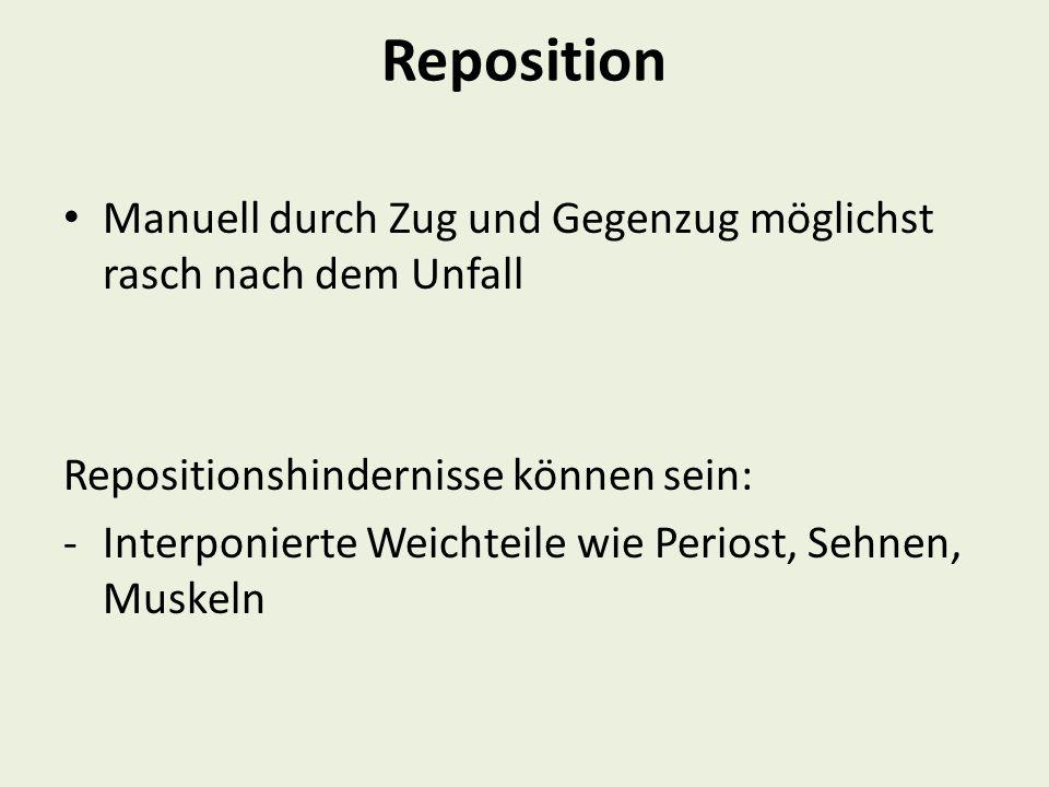 Reposition Manuell durch Zug und Gegenzug möglichst rasch nach dem Unfall. Repositionshindernisse können sein: