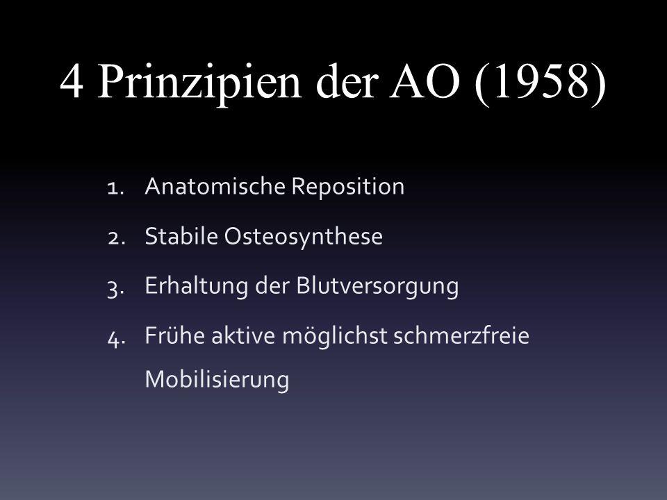 4 Prinzipien der AO (1958) Anatomische Reposition