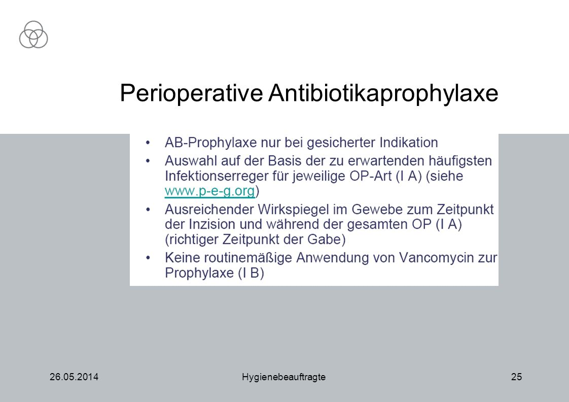 Perioperative Antibiotikaprophylaxe