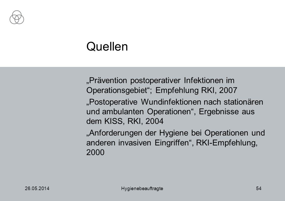 """Quellen """"Prävention postoperativer Infektionen im Operationsgebiet ; Empfehlung RKI, 2007."""