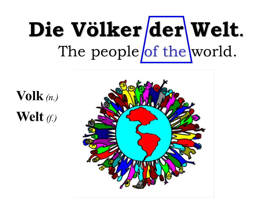 Die Völker der Welt. The people of the world. Volk (n.) Welt (f.)