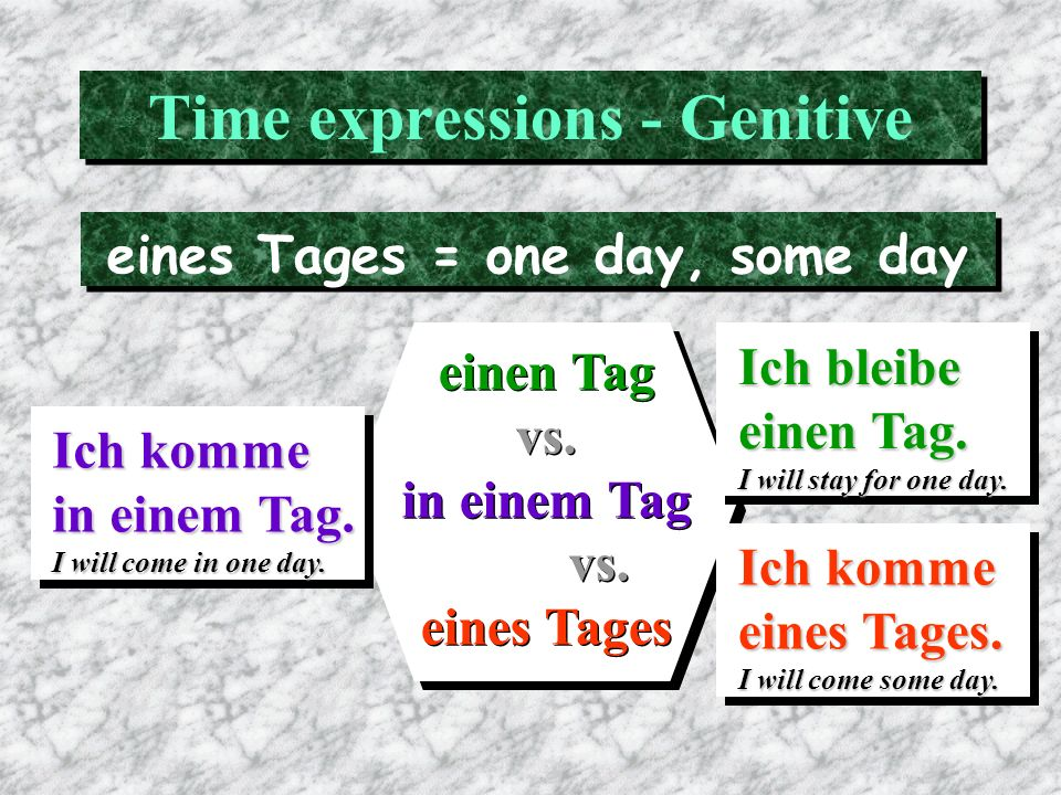Time expressions - Genitive